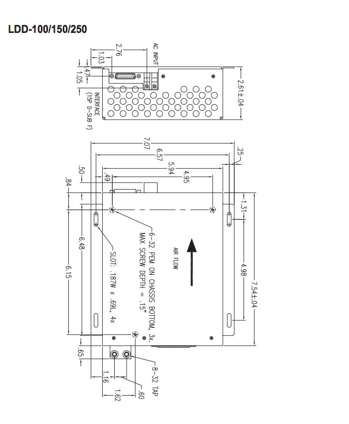 High Power Laser Diode Driver | LDD Series | Lumina Power